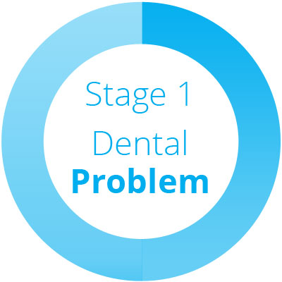 Understanding your dental problem